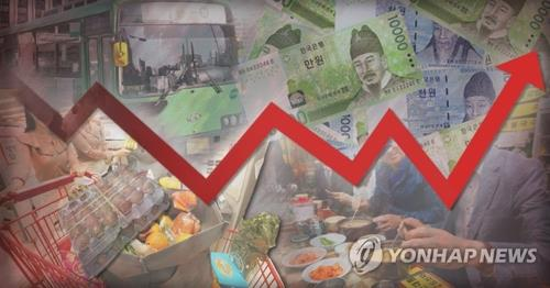 Korea's inflation dips 0.3 pct in May, first fall in 8 months