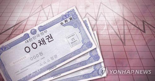 S. Korea to sell 14 tln won worth of Treasurys in March