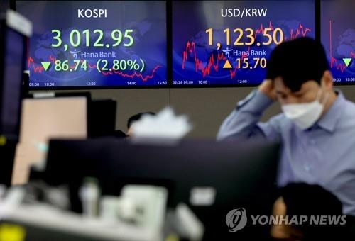 Seoul stocks dip nearly 3 pct on U.S. inflation woes