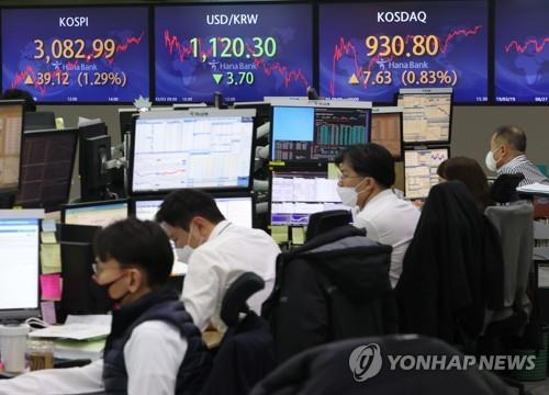 KOSPI finishes higher on massive institutional buying